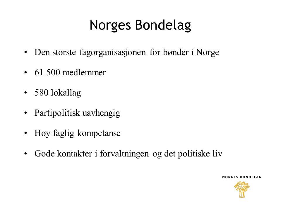 Norges Bondelag Den største fagorganisasjonen for bønder i Norge