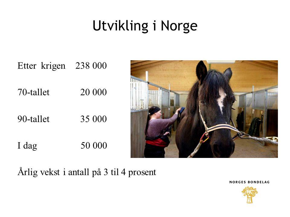 Utvikling i Norge Etter krigen 238 000 70-tallet 20 000