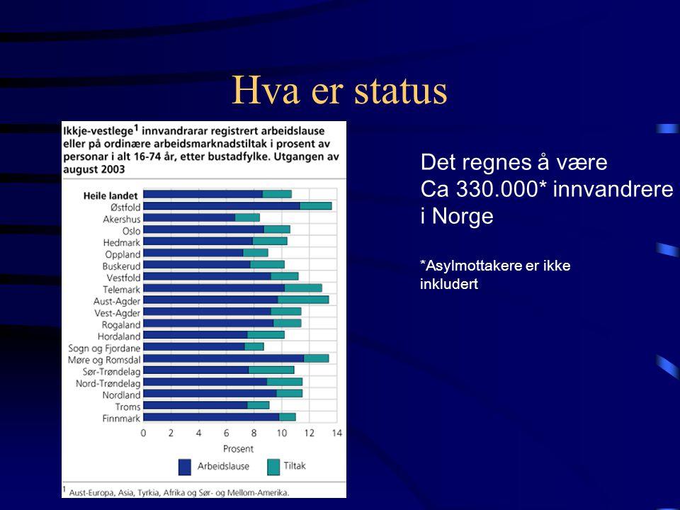 Hva er status Det regnes å være Ca 330.000* innvandrere i Norge