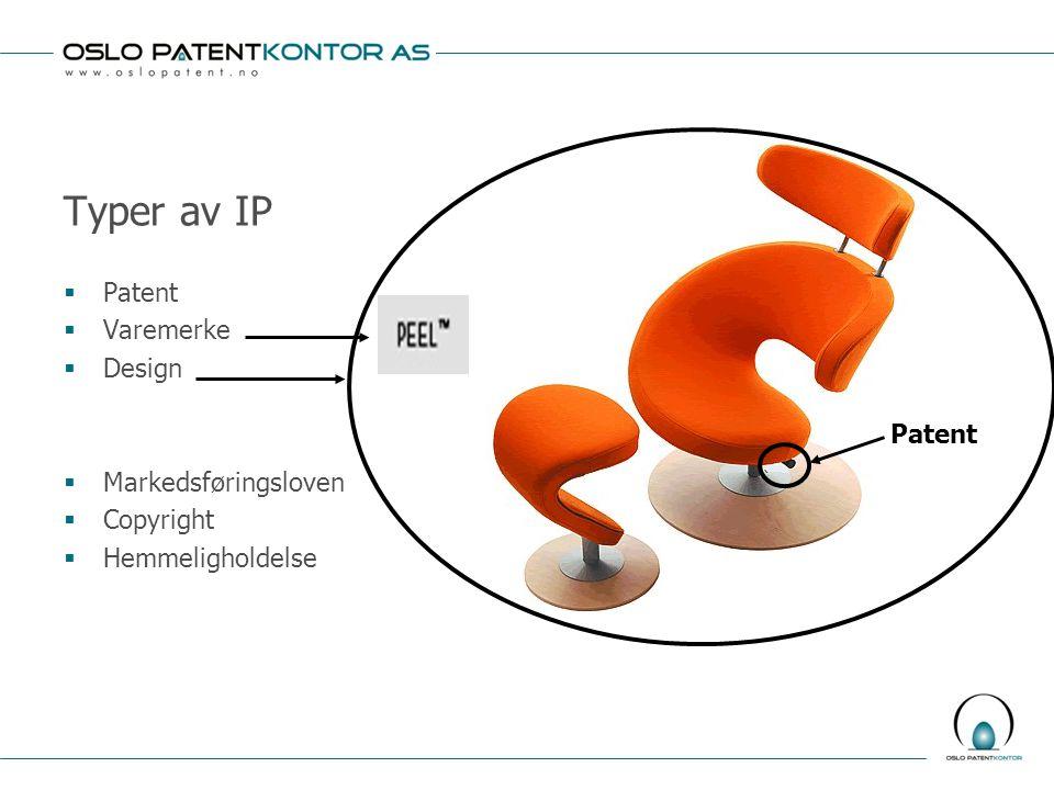 Typer av IP Patent Varemerke Design Markedsføringsloven Copyright