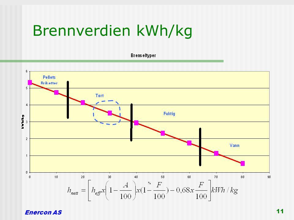 03.04.2017 Brennverdien kWh/kg Enercon AS Eercon - Vingelen