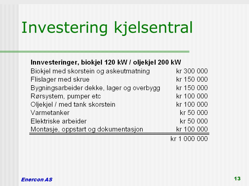 Investering kjelsentral