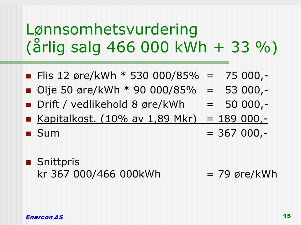 Lønnsomhetsvurdering (årlig salg 466 000 kWh + 33 %)