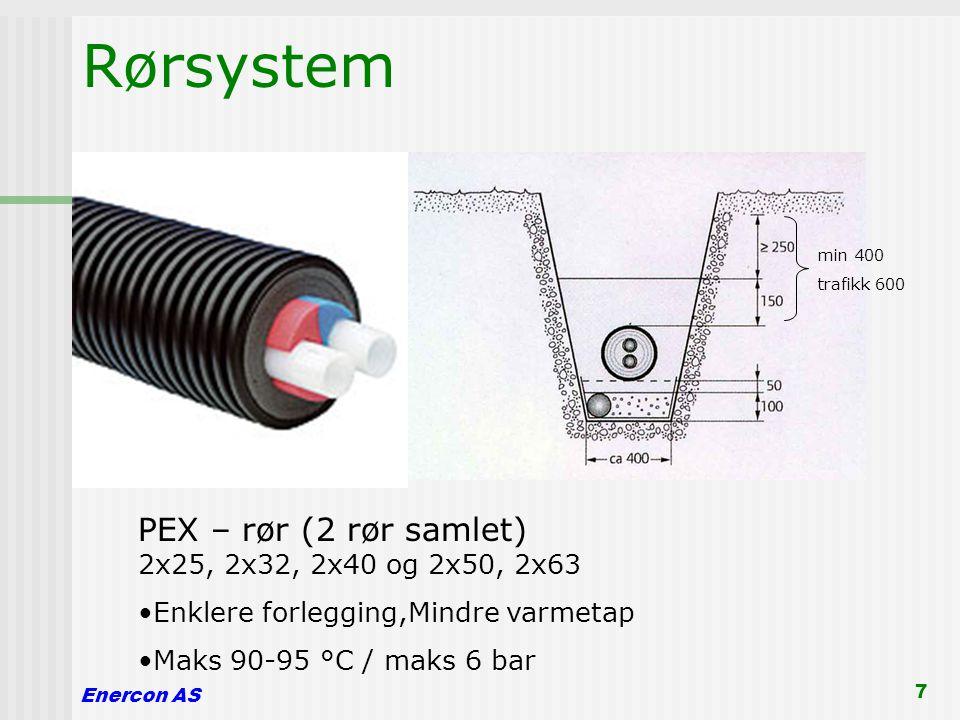 Rørsystem PEX – rør (2 rør samlet) 2x25, 2x32, 2x40 og 2x50, 2x63