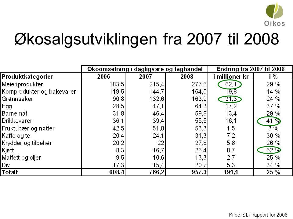 Økosalgsutviklingen fra 2007 til 2008