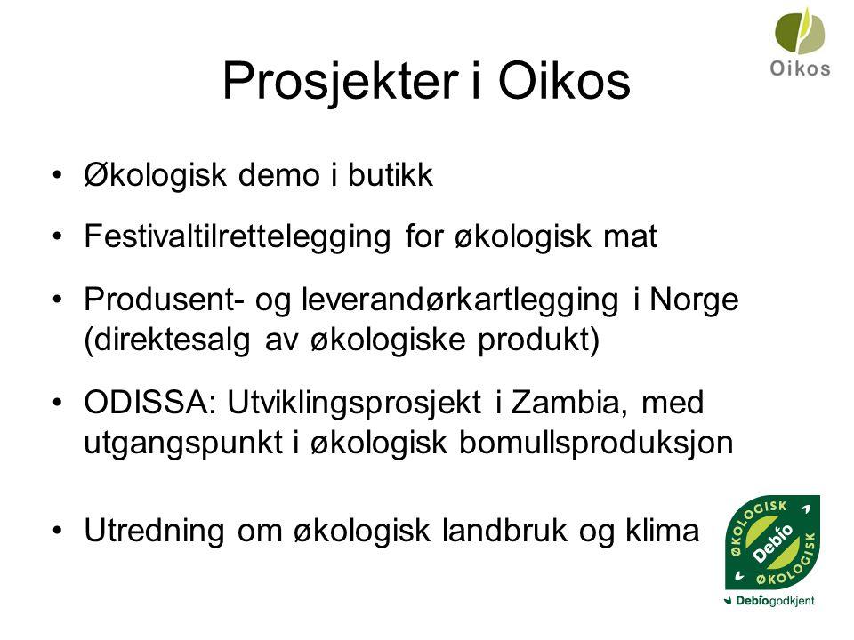 Prosjekter i Oikos Økologisk demo i butikk