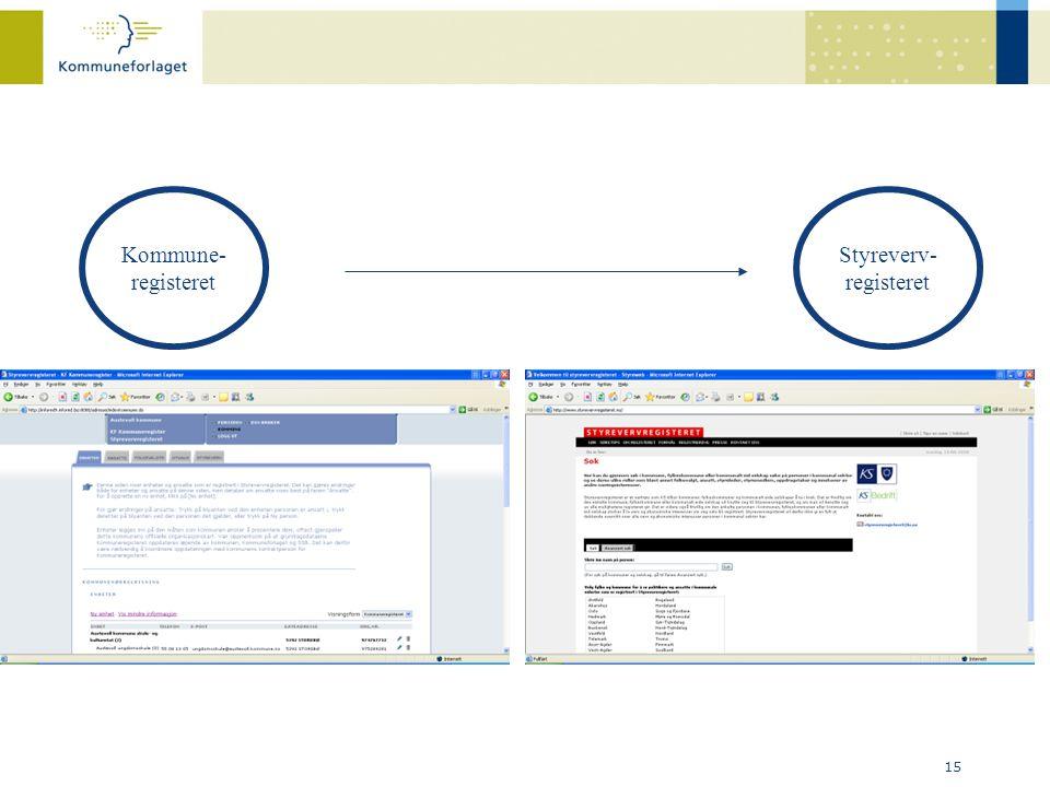 Kommune- registeret Styreverv- registeret