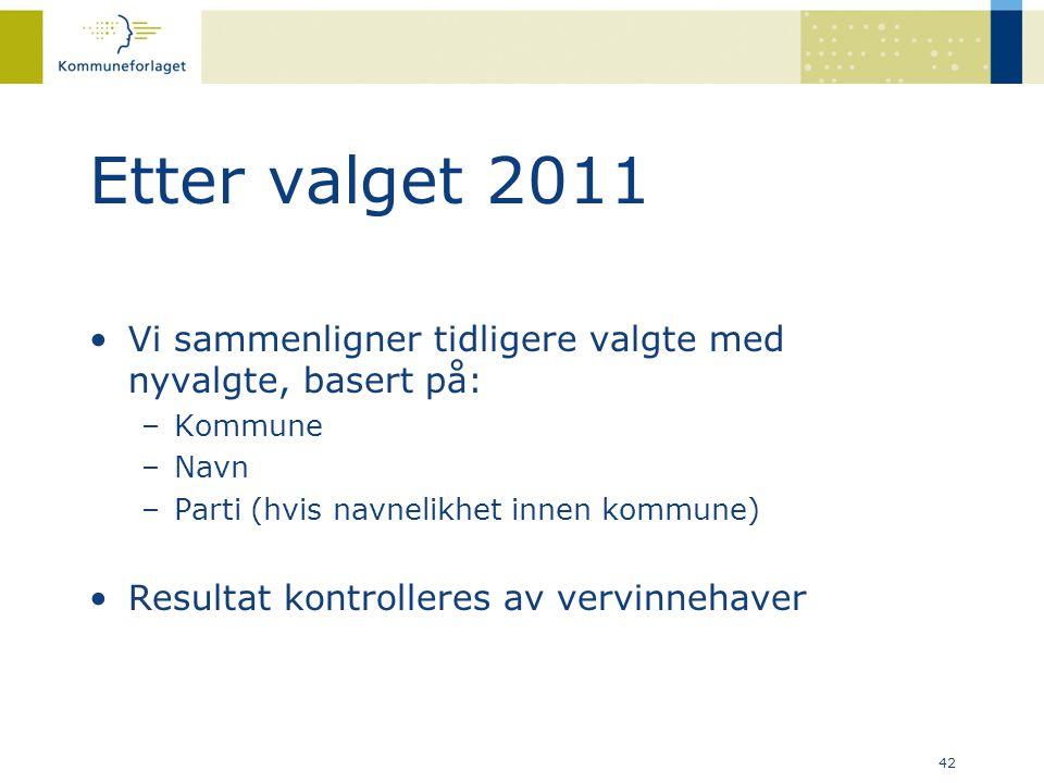 Etter valget 2011 Vi sammenligner tidligere valgte med nyvalgte, basert på: Kommune. Navn. Parti (hvis navnelikhet innen kommune)