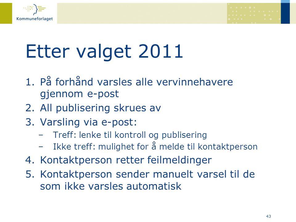 Etter valget 2011 På forhånd varsles alle vervinnehavere gjennom e-post. All publisering skrues av.