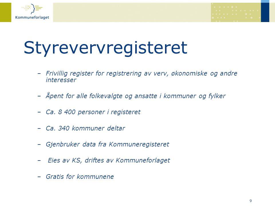 Styrevervregisteret Frivillig register for registrering av verv, økonomiske og andre interesser.