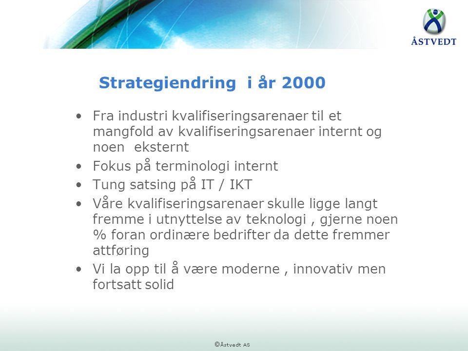 Strategiendring i år 2000 Fra industri kvalifiseringsarenaer til et mangfold av kvalifiseringsarenaer internt og noen eksternt.