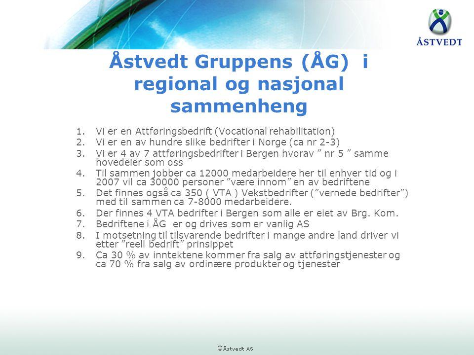Åstvedt Gruppens (ÅG) i regional og nasjonal sammenheng