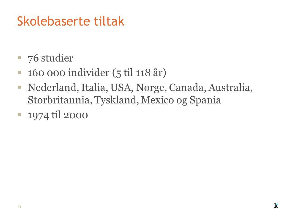 Skolebaserte tiltak 76 studier 160 000 individer (5 til 118 år)