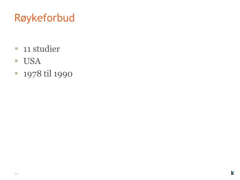 Røykeforbud 11 studier USA 1978 til 1990
