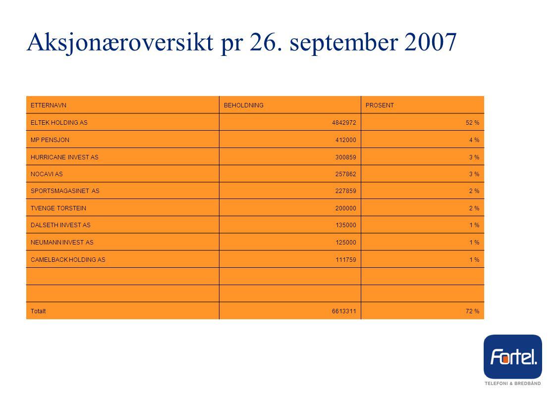 Aksjonæroversikt pr 26. september 2007