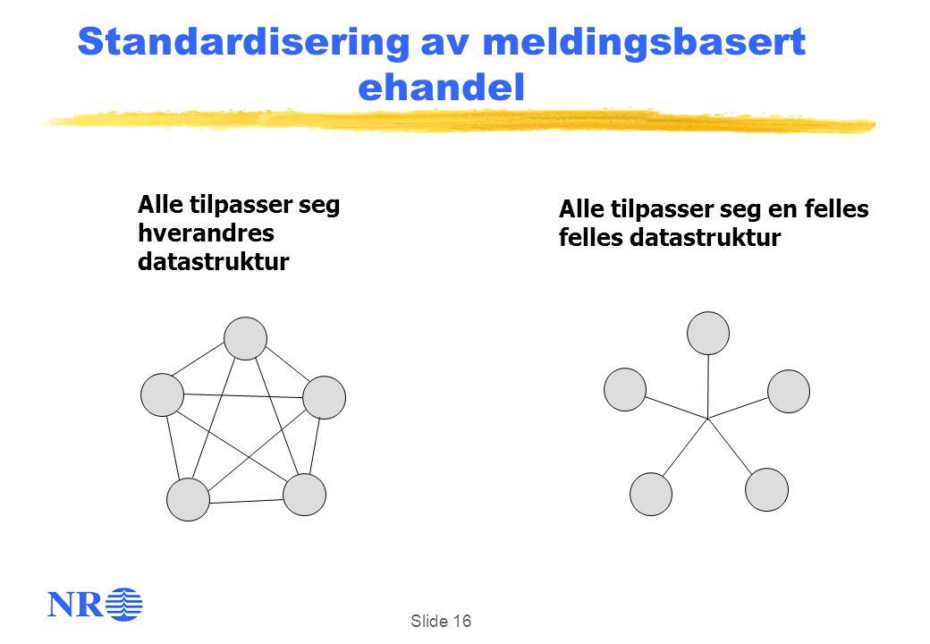 Standardisering av meldingsbasert ehandel