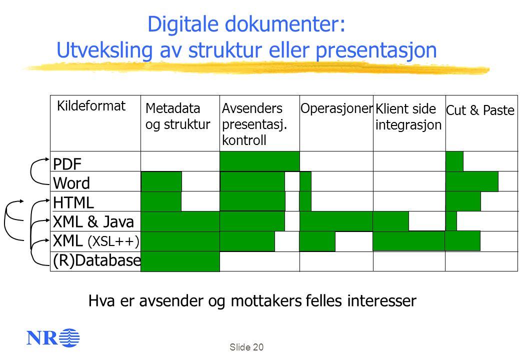 Digitale dokumenter: Utveksling av struktur eller presentasjon