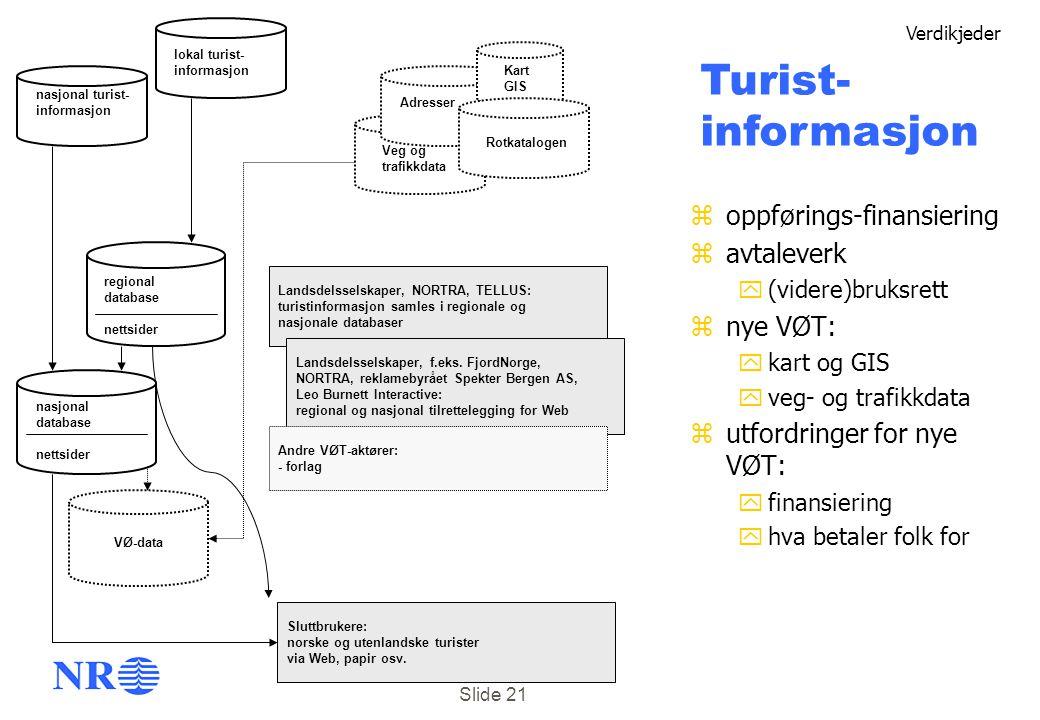 Turist- informasjon oppførings-finansiering avtaleverk nye VØT: