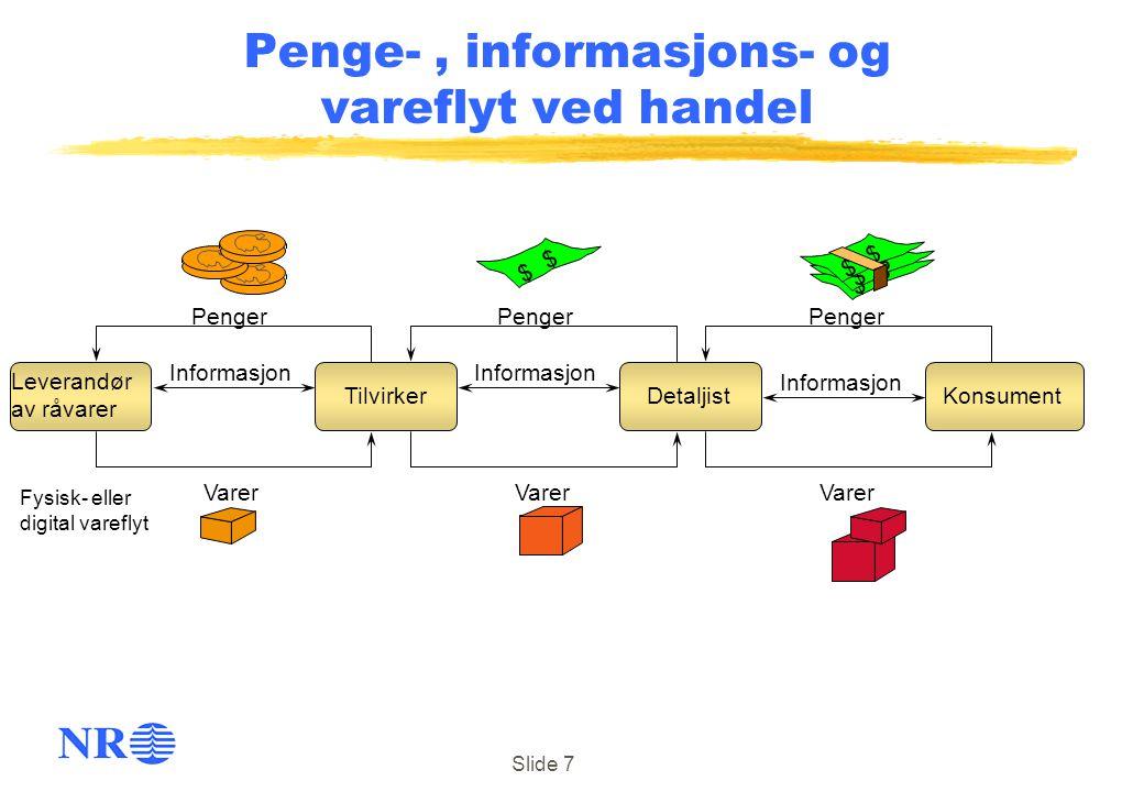 Penge- , informasjons- og vareflyt ved handel