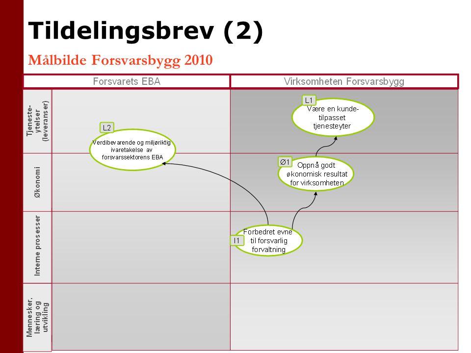 Tildelingsbrev (2) Målbilde Forsvarsbygg 2010