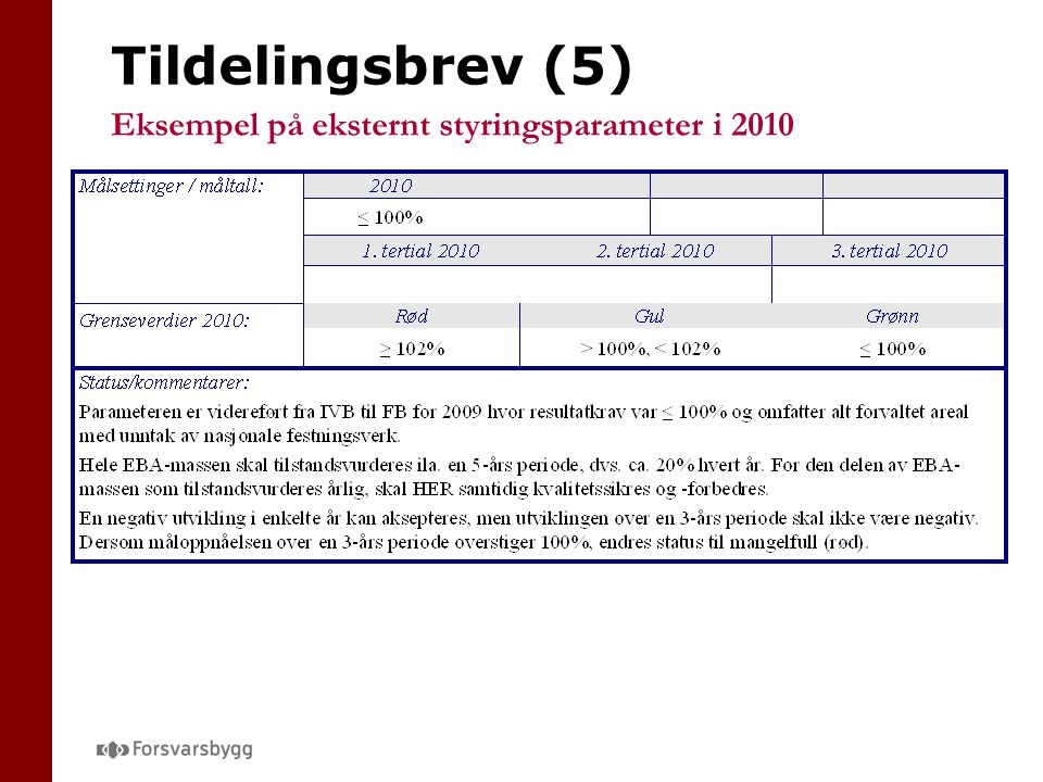 Tildelingsbrev (5) Eksempel på eksternt styringsparameter i 2010