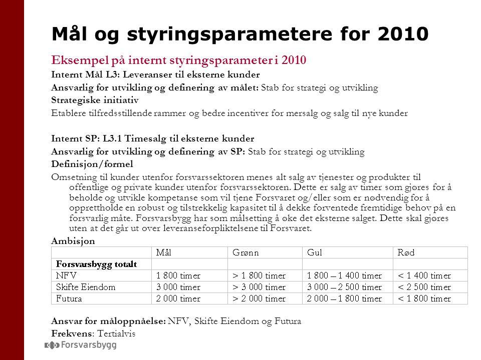 Mål og styringsparametere for 2010