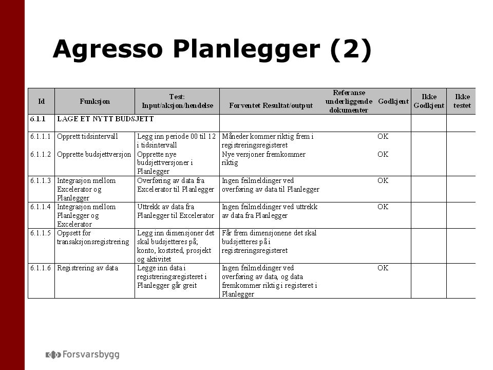 Agresso Planlegger (2)