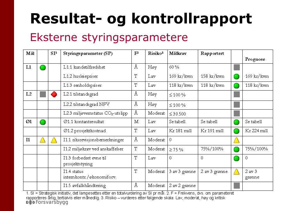 Resultat- og kontrollrapport