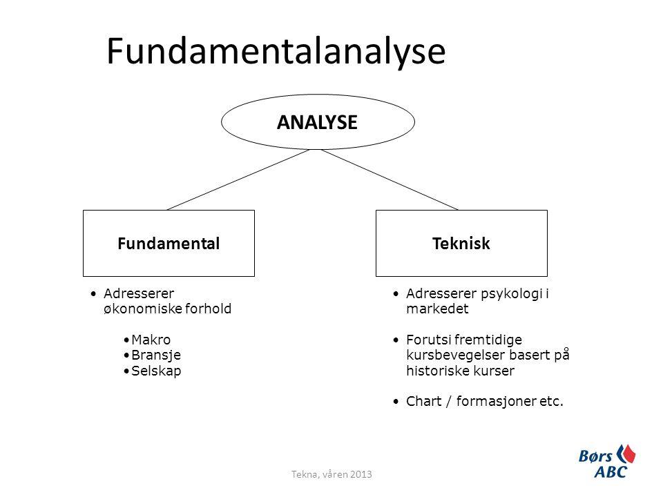 Fundamentalanalyse ANALYSE Fundamental Teknisk
