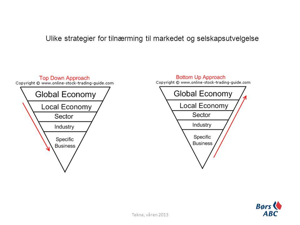 Ulike strategier for tilnærming til markedet og selskapsutvelgelse