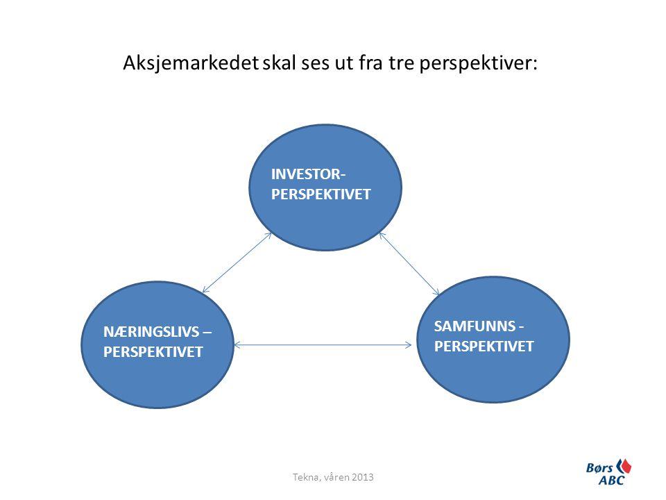 Aksjemarkedet skal ses ut fra tre perspektiver: