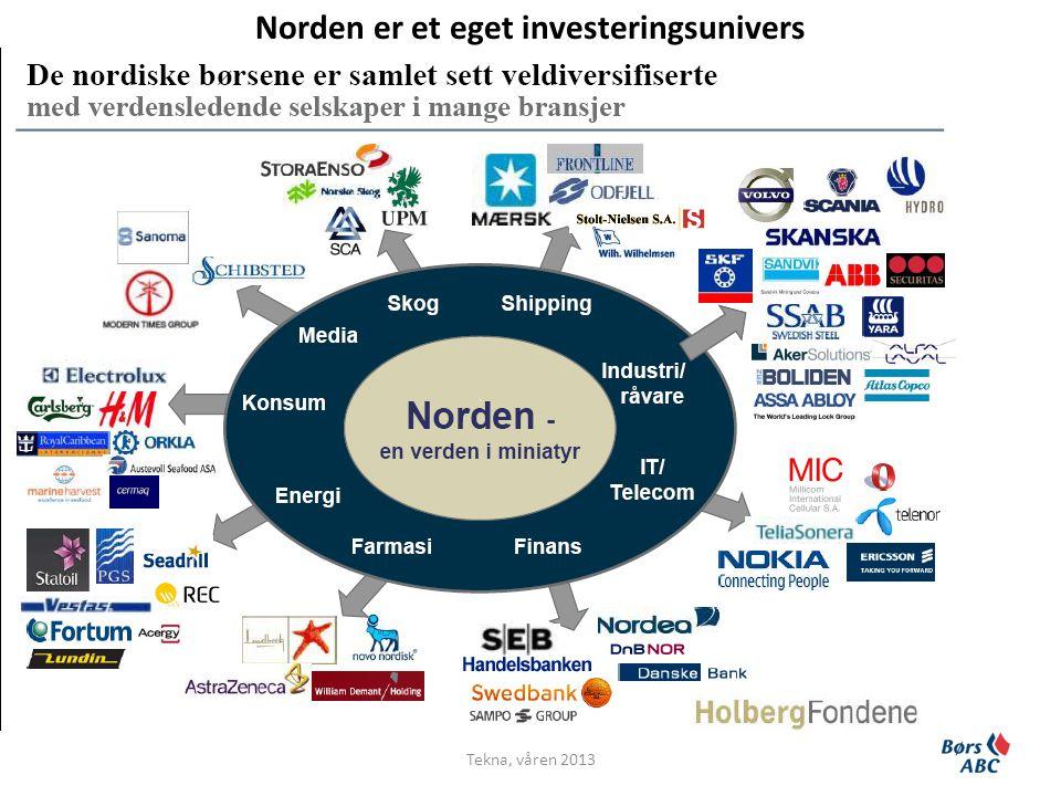 Norden er et eget investeringsunivers
