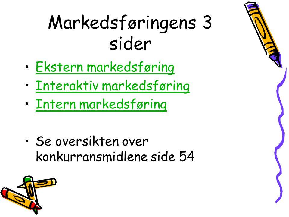 Markedsføringens 3 sider