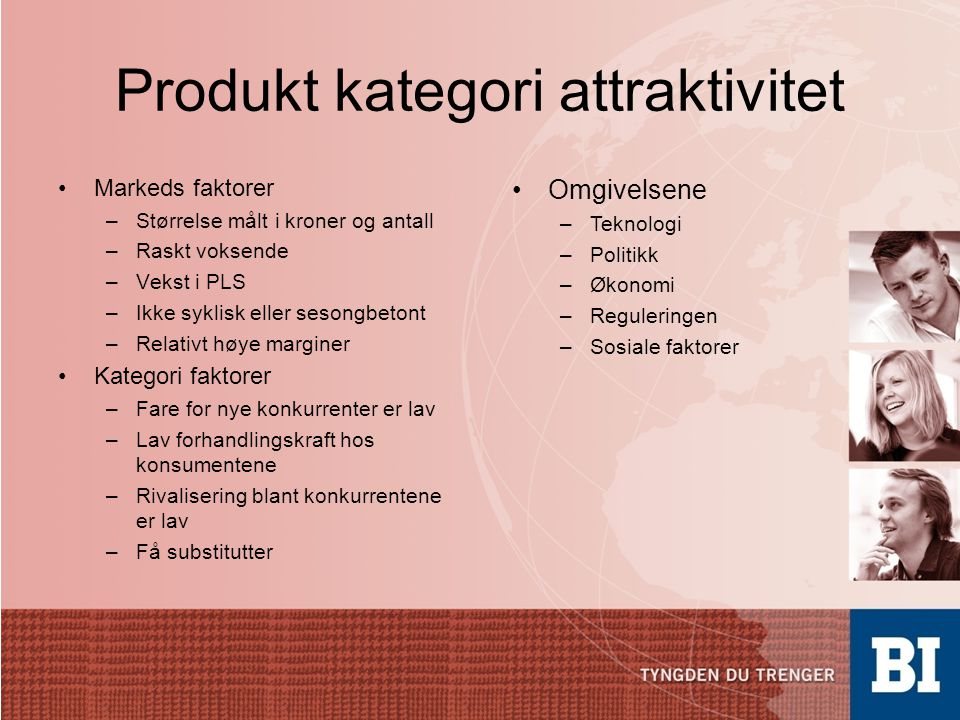 Produkt kategori attraktivitet