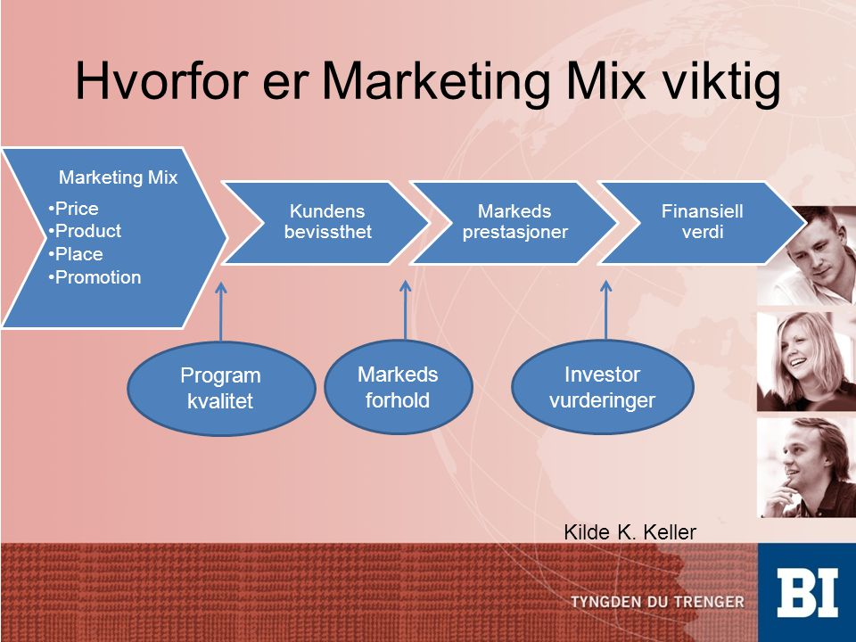 Hvorfor er Marketing Mix viktig