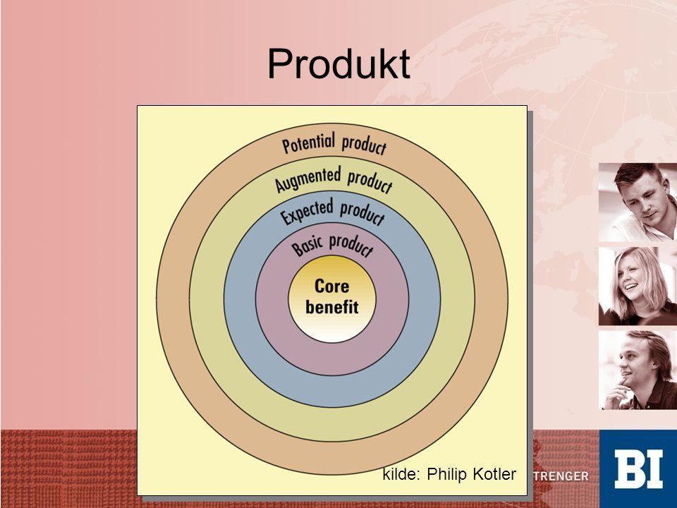 Produkt kilde: Philip Kotler Core benefit - Kategori