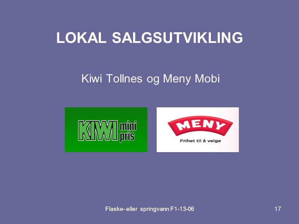 Kiwi Tollnes og Meny Mobi
