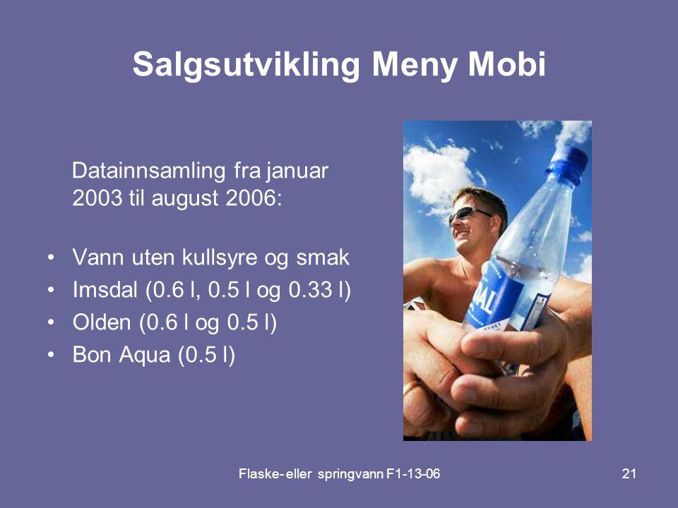 Salgsutvikling Meny Mobi