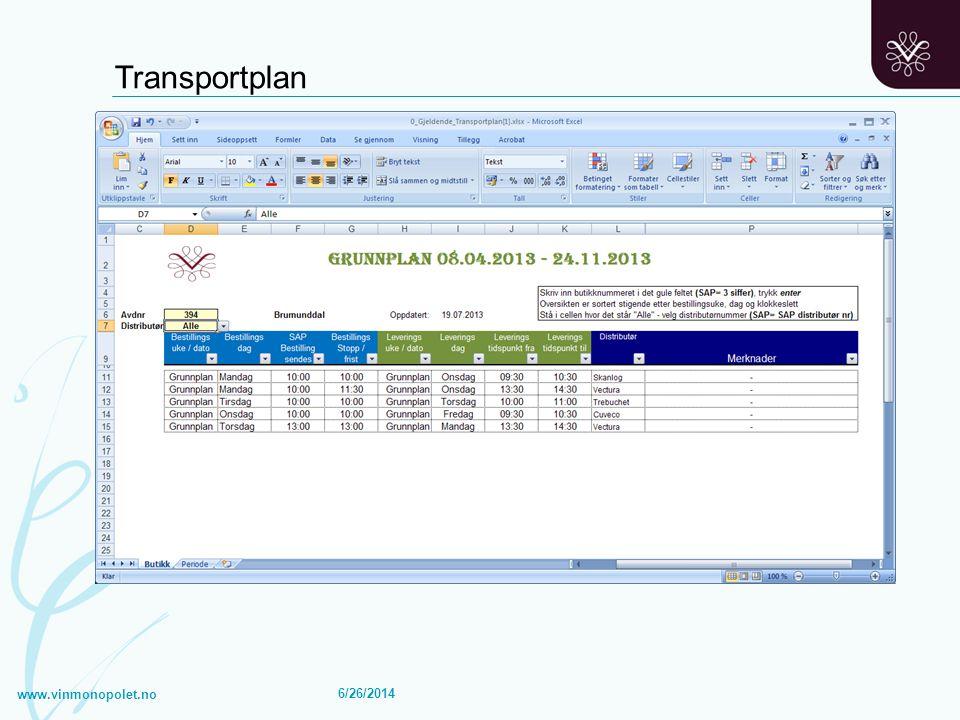 Transportplan Forklar kolonnene SAP-bestilling sendes og Bestillingsstopp/Frist. www.vinmonopolet.no.