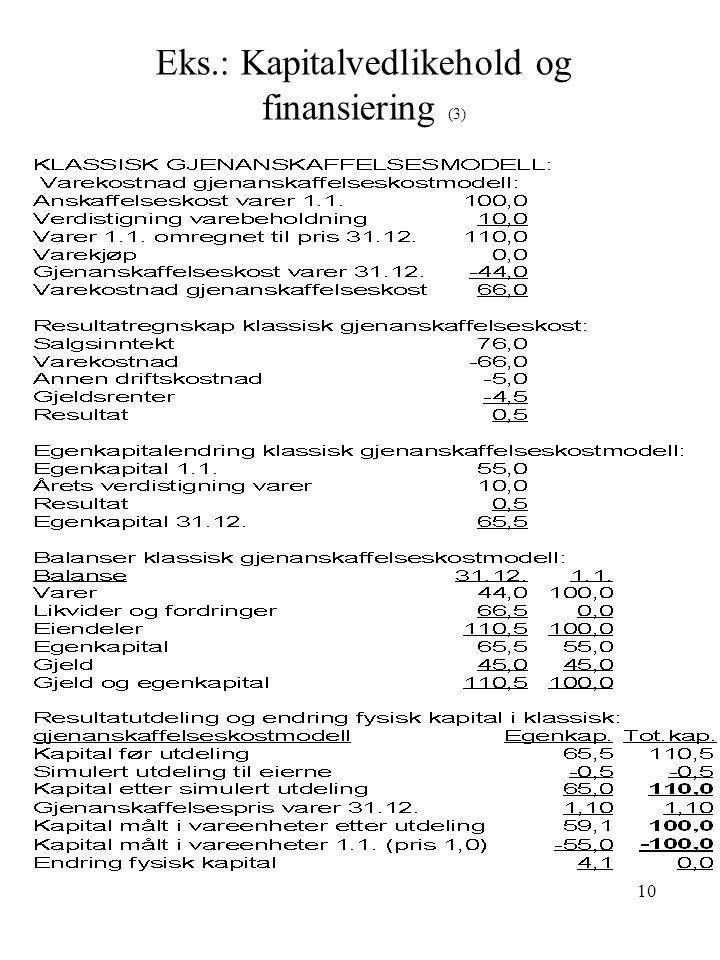 Eks.: Kapitalvedlikehold og finansiering (3)