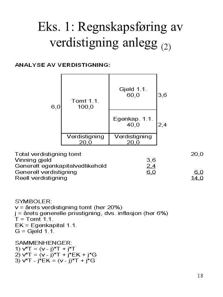 Eks. 1: Regnskapsføring av verdistigning anlegg (2)