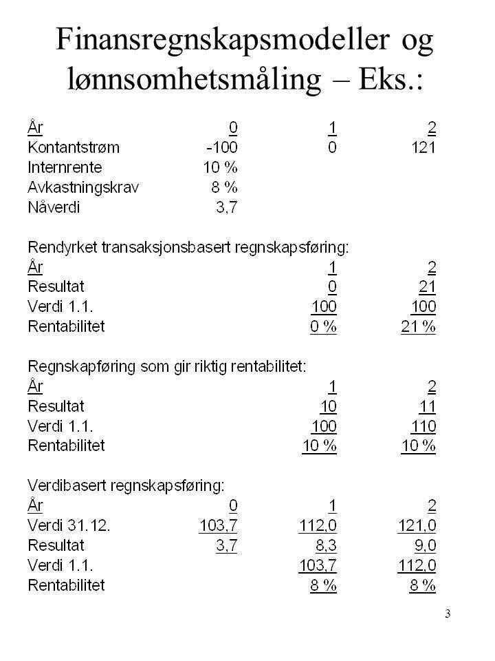 Finansregnskapsmodeller og lønnsomhetsmåling – Eks.: