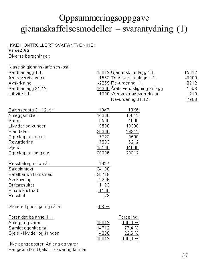 Oppsummeringsoppgave gjenanskaffelsesmodeller – svarantydning (1)