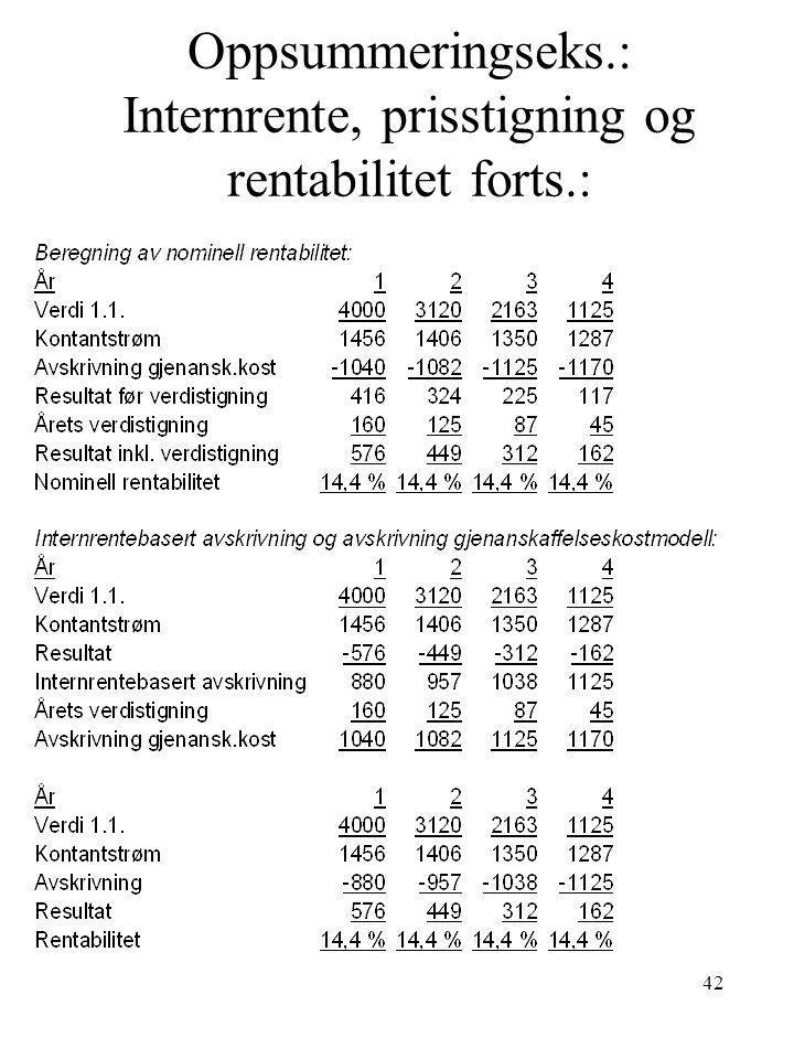 Oppsummeringseks.: Internrente, prisstigning og rentabilitet forts.: