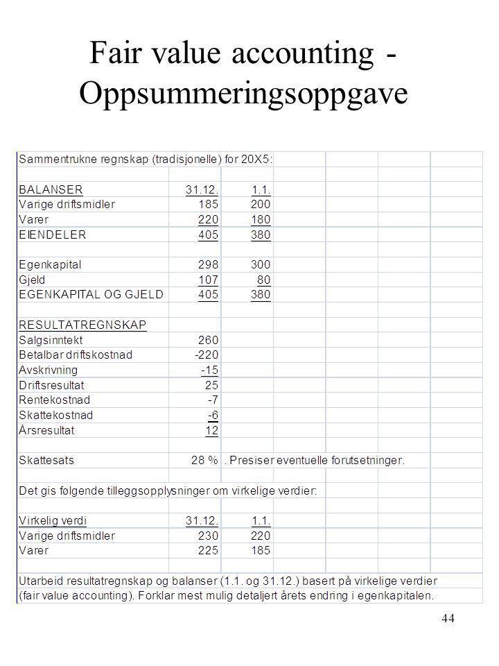 Fair value accounting - Oppsummeringsoppgave