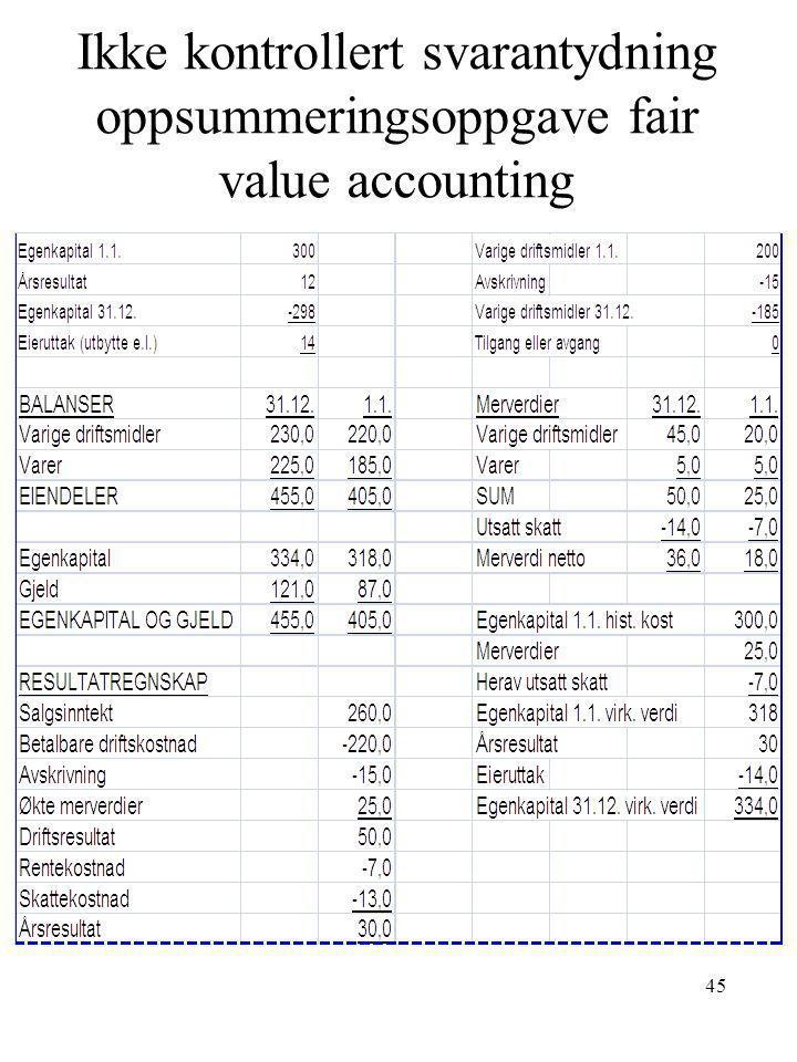Ikke kontrollert svarantydning oppsummeringsoppgave fair value accounting