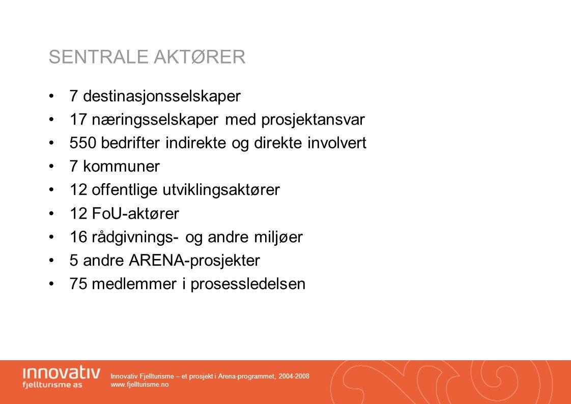 SENTRALE AKTØRER 7 destinasjonsselskaper