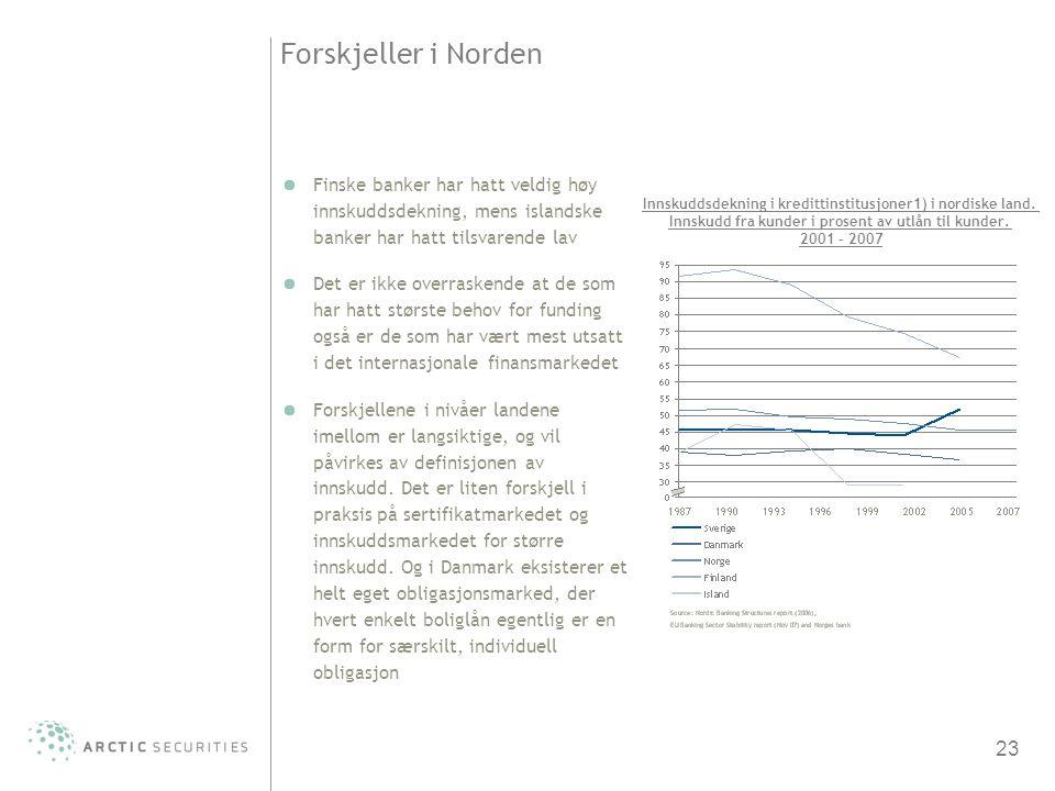 Forskjeller i Norden Finske banker har hatt veldig høy innskuddsdekning, mens islandske banker har hatt tilsvarende lav.