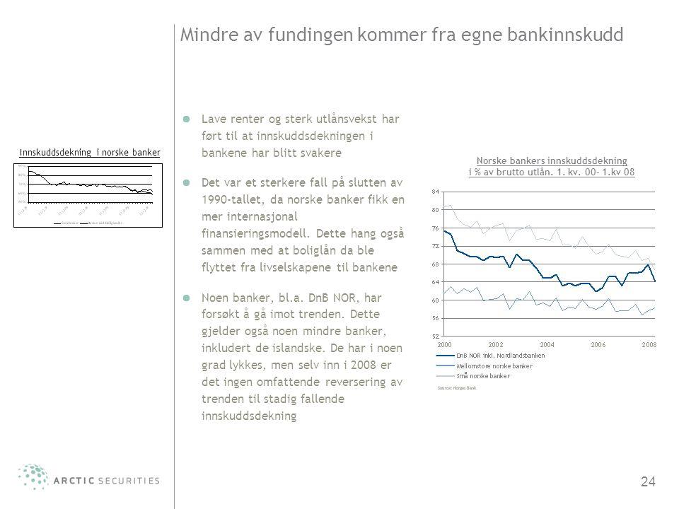 Mindre av fundingen kommer fra egne bankinnskudd
