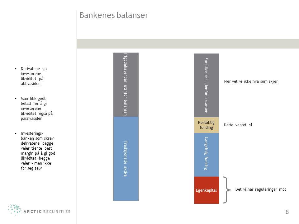Bankenes balanser Tilgodehavender utenfor balansen